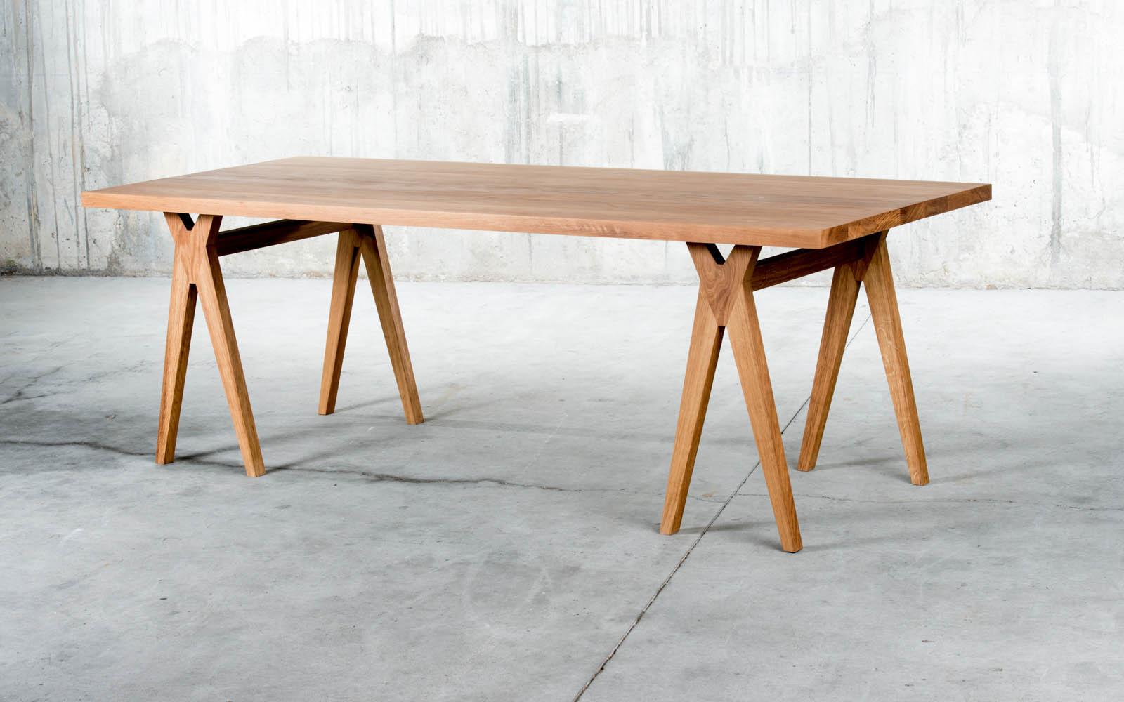 Yoy table